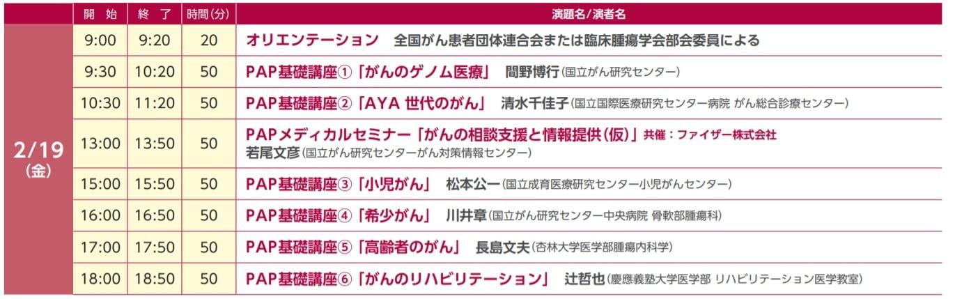 第18回日本臨床腫瘍学会学術集会患者・家族・一般向け「PAP」プログラム1日目